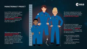 Arte em fundo azul escuro com a ilustração de três astronautas e ao redor deles, há especificações em inglês referente ao projeto e processo seletivo para os candidatos ao programa Parastronauta